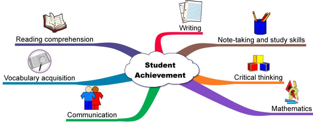 web_studentachievement